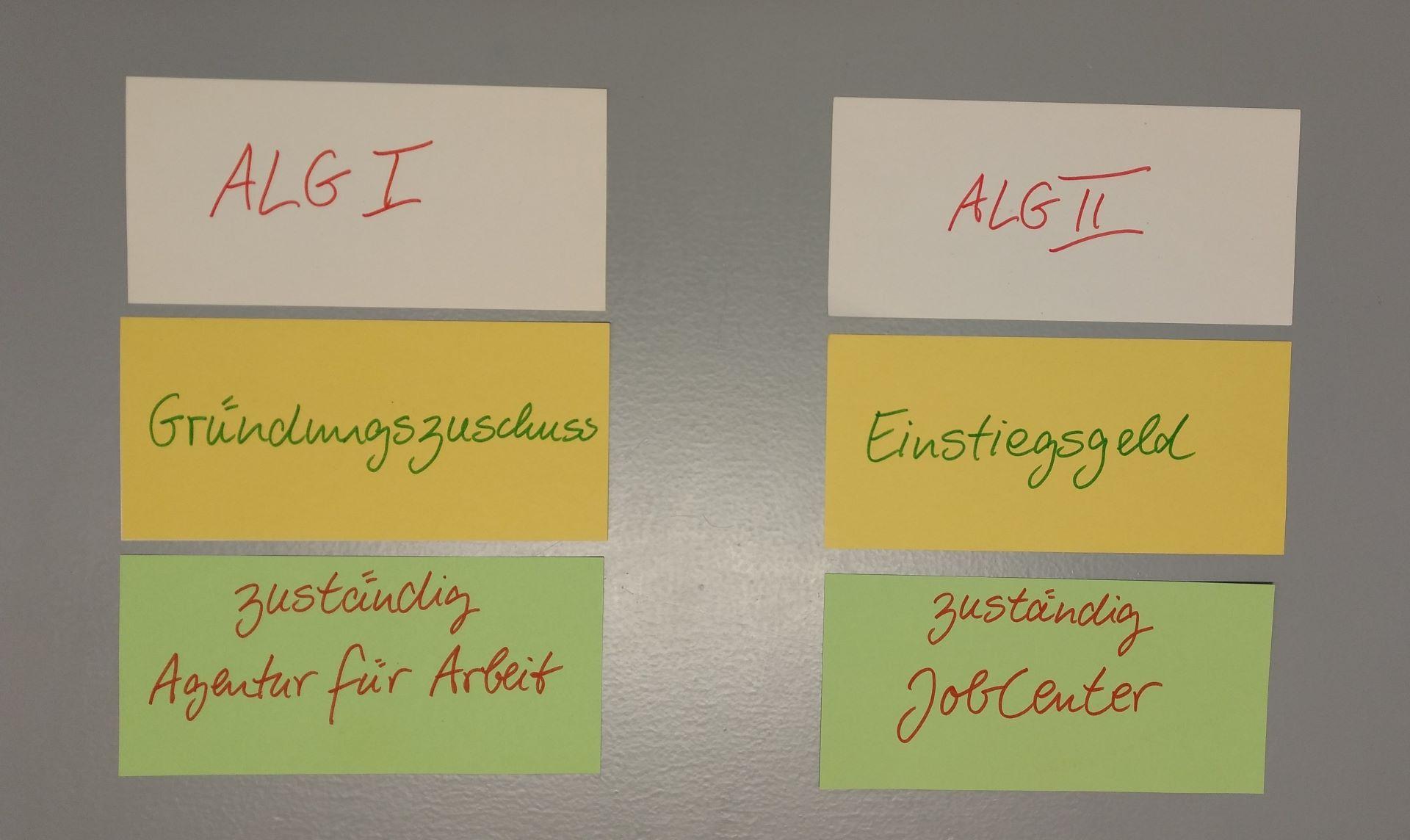 Moderationskarten in zwei Spalten: 1. Spalte ALG I, Gründungszuschuss, zuständig Agentur für Arbeit. 2. Spalte ALG II, Einstiegsgeld, zuständig JobCenter